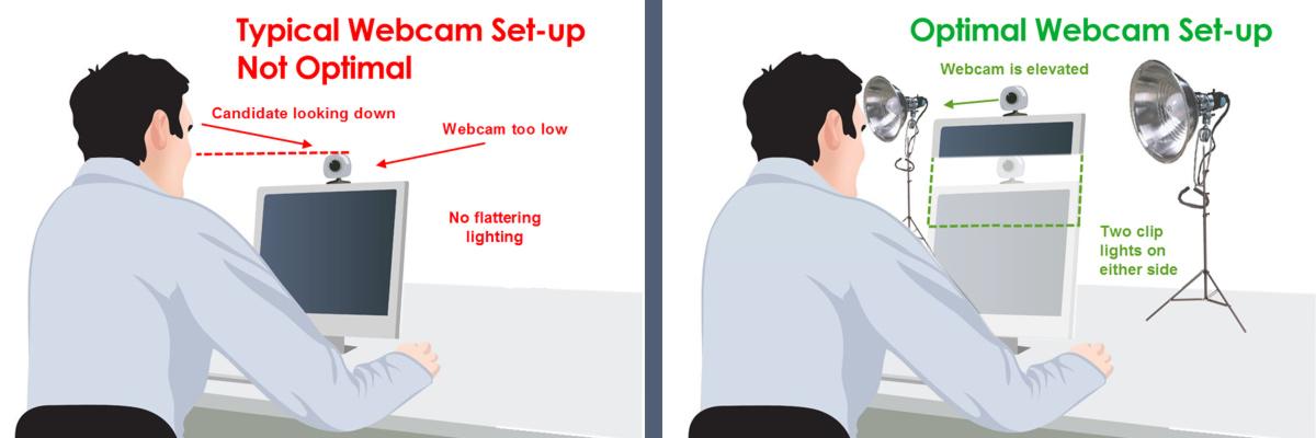 2014-webcam-set-up-combo